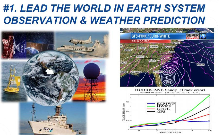 One of NOAA's new priorities is to lead the world in Earth system observation and weather prediction.