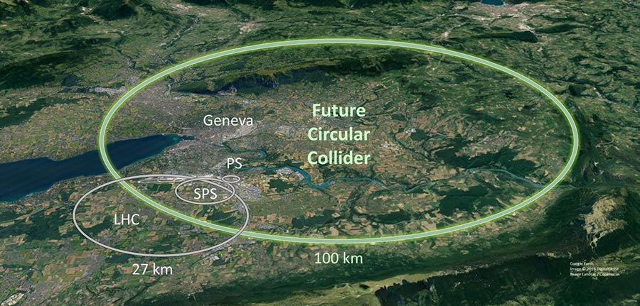 Future Circular Collider concept