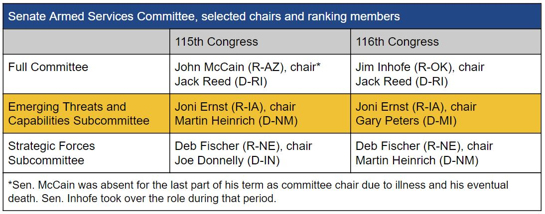 SASC Leaders in the 116th Congress