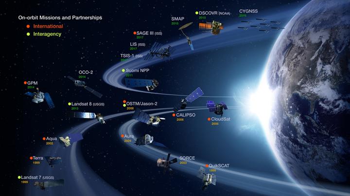 NASA Earth Observing Satellites