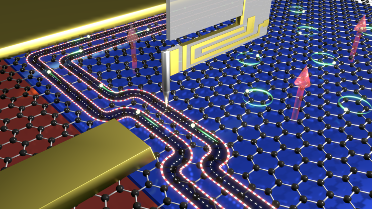 An illustration of an atomic force microscope probing quantum Hall edge states in graphene.