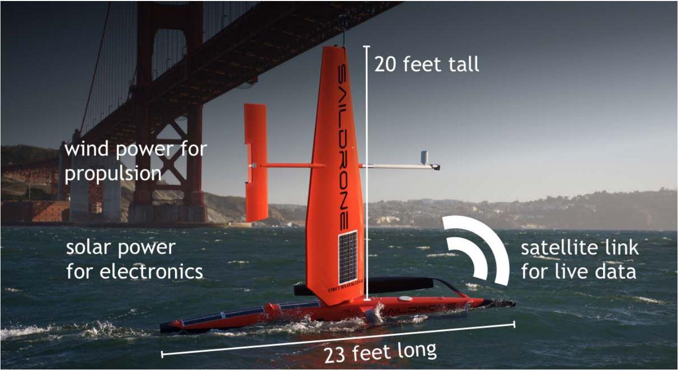 Saildrone, Inc. ocean research drone