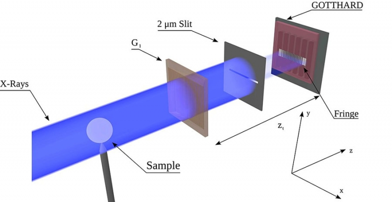 G2-less grating interferometer