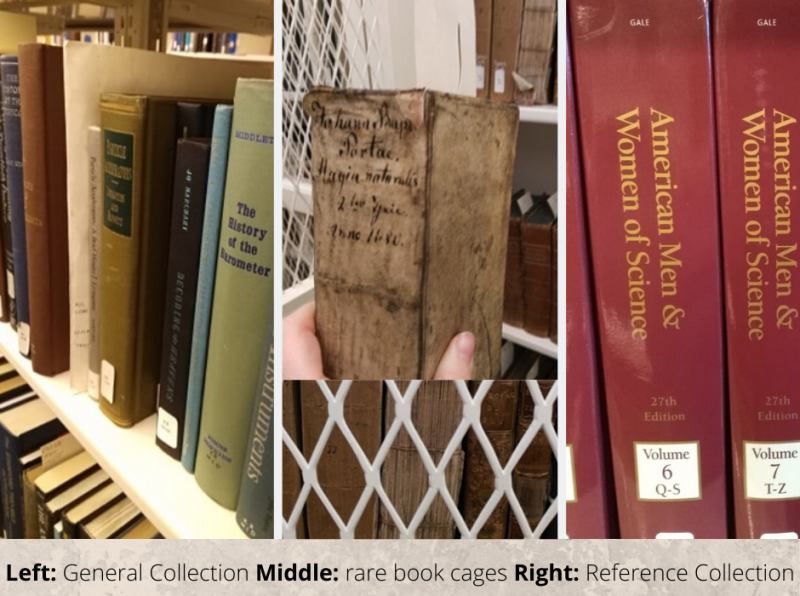 Left: General Collection, Middle: rare book cages, Right: Reference Collection