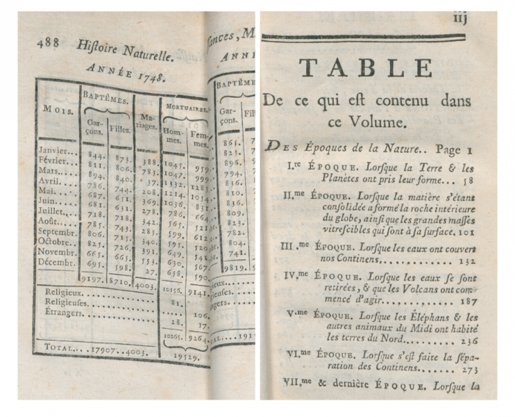 Left: Vol. VII, pg. 488: Buffon was known for his extensive population studies. Right: Vol. IX, p.iii: Some of the table of contents, Époques.