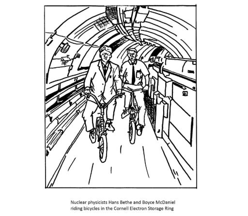 Coloring page jpeg: Hans Bethe and Boyce McDaniel ride bicycles in the Cornell Electron Storage Ring