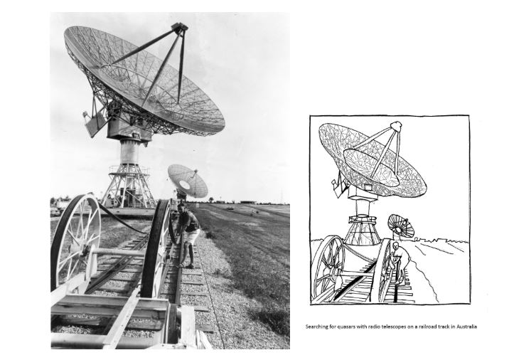 Searching for quasars with a radio telescope rolling on a railroad track in Australia