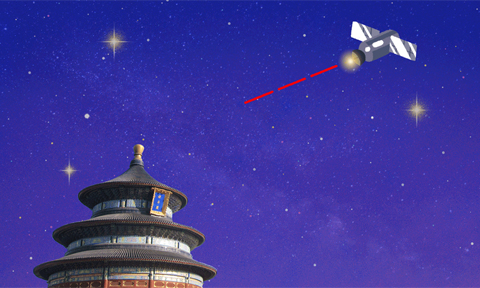Is China the Leader in Quantum Communications?
