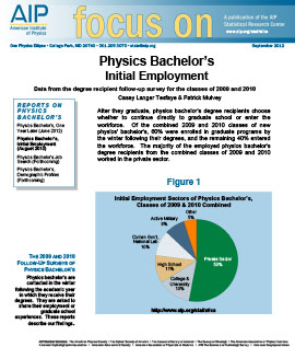 Physics Bachelor's Initial Employment