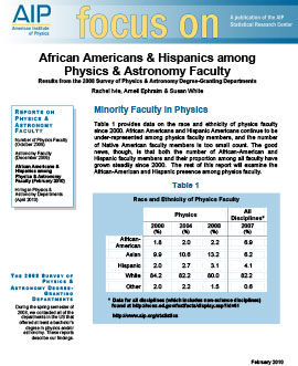 African Americans & Hispanics among Physics & Astronomy Faculty