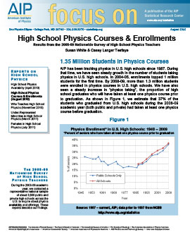 High School Physics Courses & Enrollments