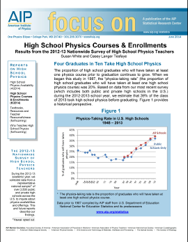 High School Physics Courses & Enrollments Results from the 2012-13 Nationwide Survey of High School Physics Teachers