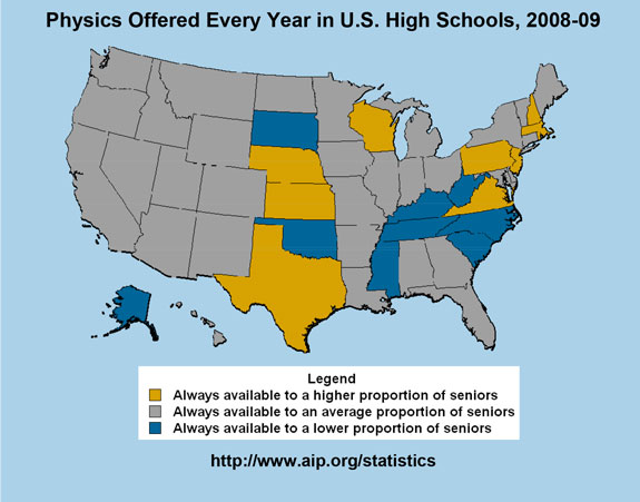 Physics Offered Every Year in U.S. High Schools, 2008-09