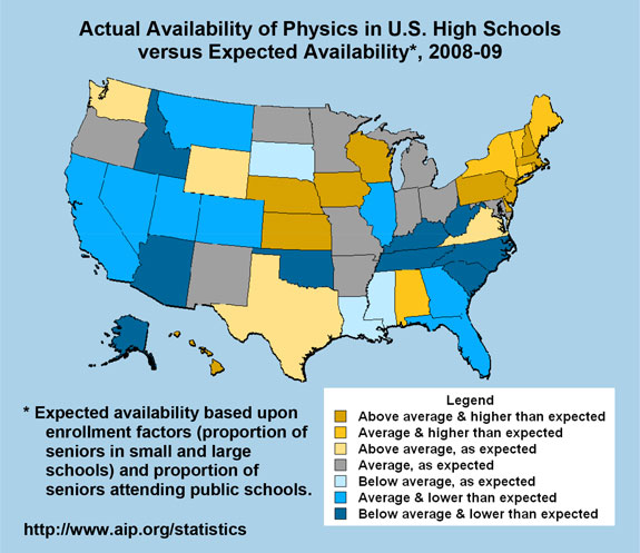 Actual Availability of Physics in U.S. High Schools versus Expected Availability*, 2008-09