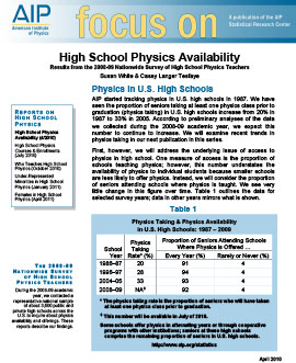 High School Physics Availability