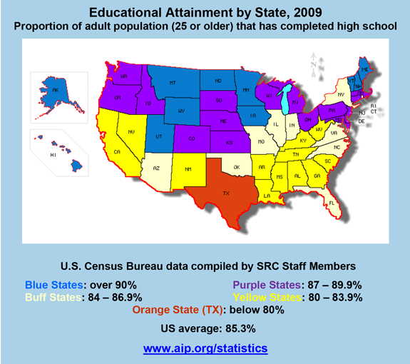 Educational Attainment by State, 2009