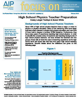 High School Physics Teacher Preparation
