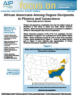 African Americans Among Degree Recipients in Physics and Geoscience