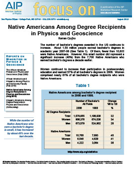 Native Americans Among Degree Recipients in Physics and Geoscience
