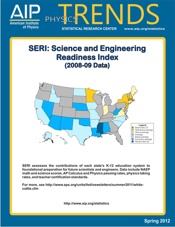 Science and Engineering Readiness Index