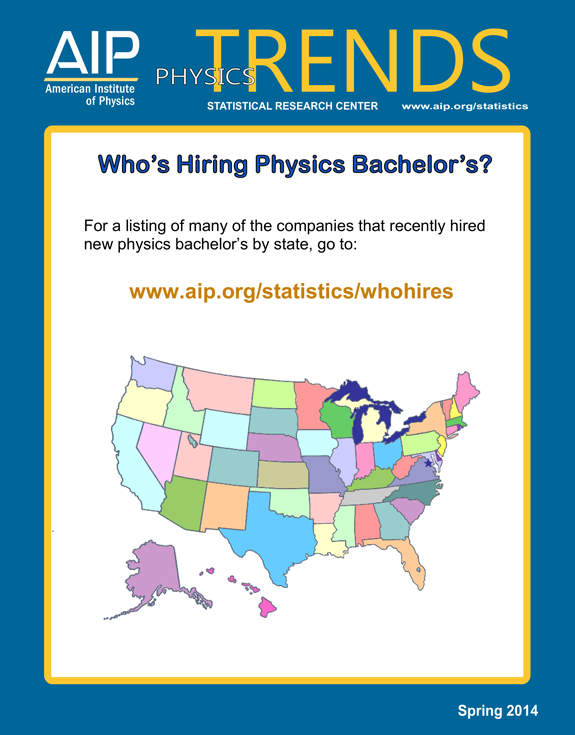 Who's Hiring Physics Bachelor's?