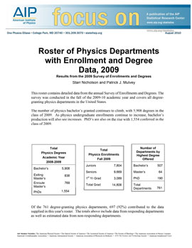 2009 physics roster