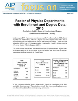 2010 Physics Roster