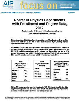 Roster of Physics Departments, 2012