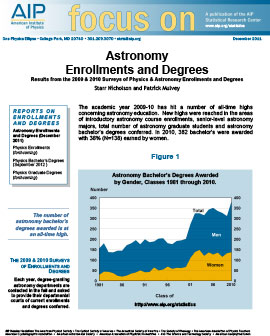 Astronomy enrollments and degrees