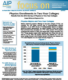 Physics Enrollments in Two-Year Colleges